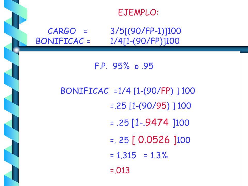EJEMPLO:CARGO = 3/5[(90/FP-1)]100. BONIFICAC = 1/4[1-(90/FP)]100. F.P. 95% o .95. BONIFICAC =1/4 [1-(90/FP) ] 100.